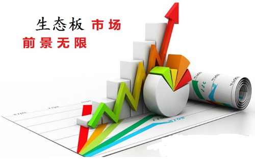生态板企业要紧跟市场快速发展