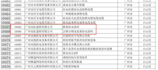 祝贺广州双虹建材有限公司获得2019高新技术产品称号
