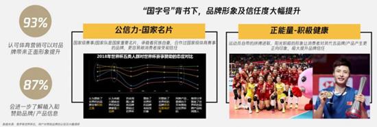 东京奥运将至 家居行业如何借势突围?