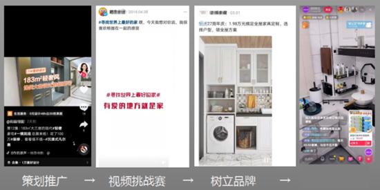 传统全屋家居行业如何玩转新媒体营销